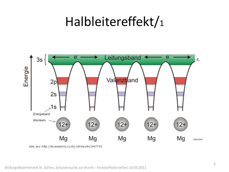 Halbleitereffekt/1 Abb. aus: http://de.academic.ru/dic.nsf/dewiki/1447733.