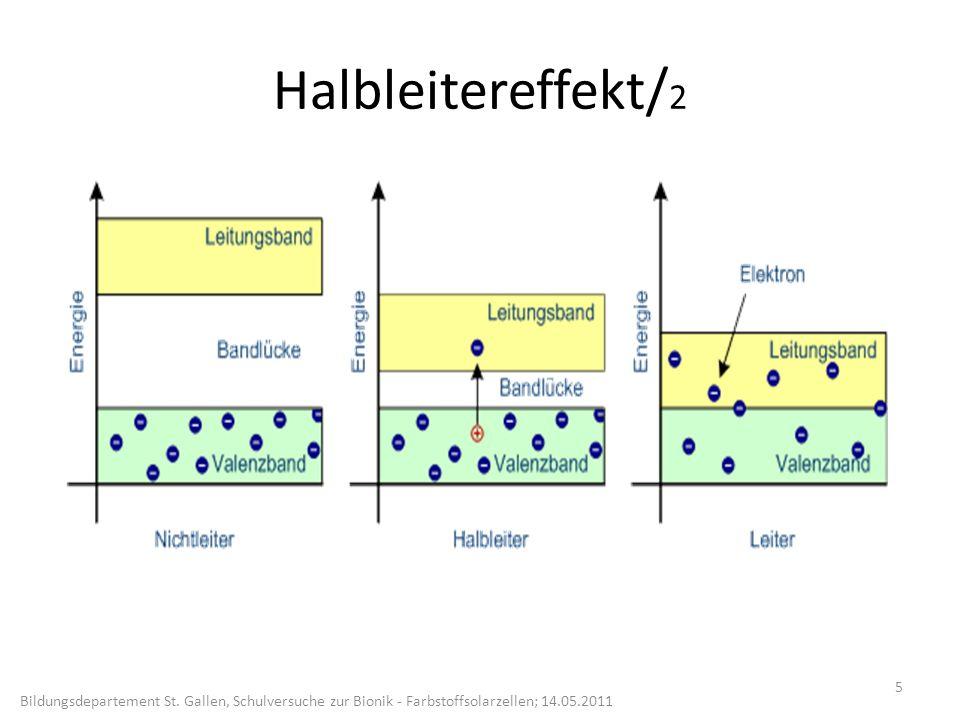 Halbleitereffekt/2 Bildungsdepartement St.