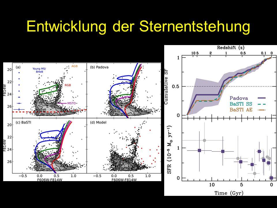 Entwicklung der Sternentstehung