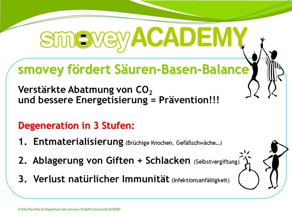 smovey fördert Säuren-Basen-Balance