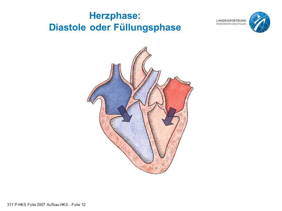 Herzphase: Diastole oder Füllungsphase