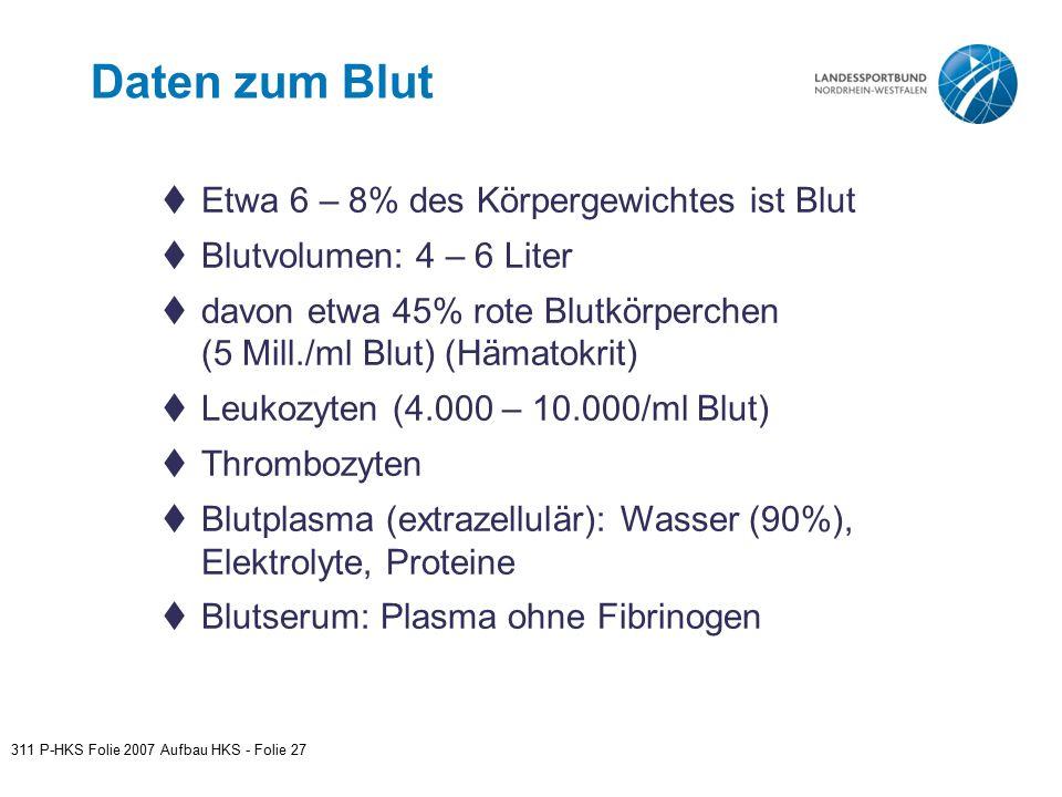 Daten zum Blut Etwa 6 – 8% des Körpergewichtes ist Blut