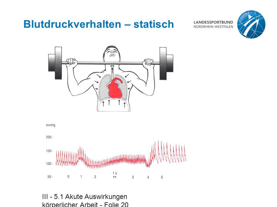 Blutdruckverhalten – statisch