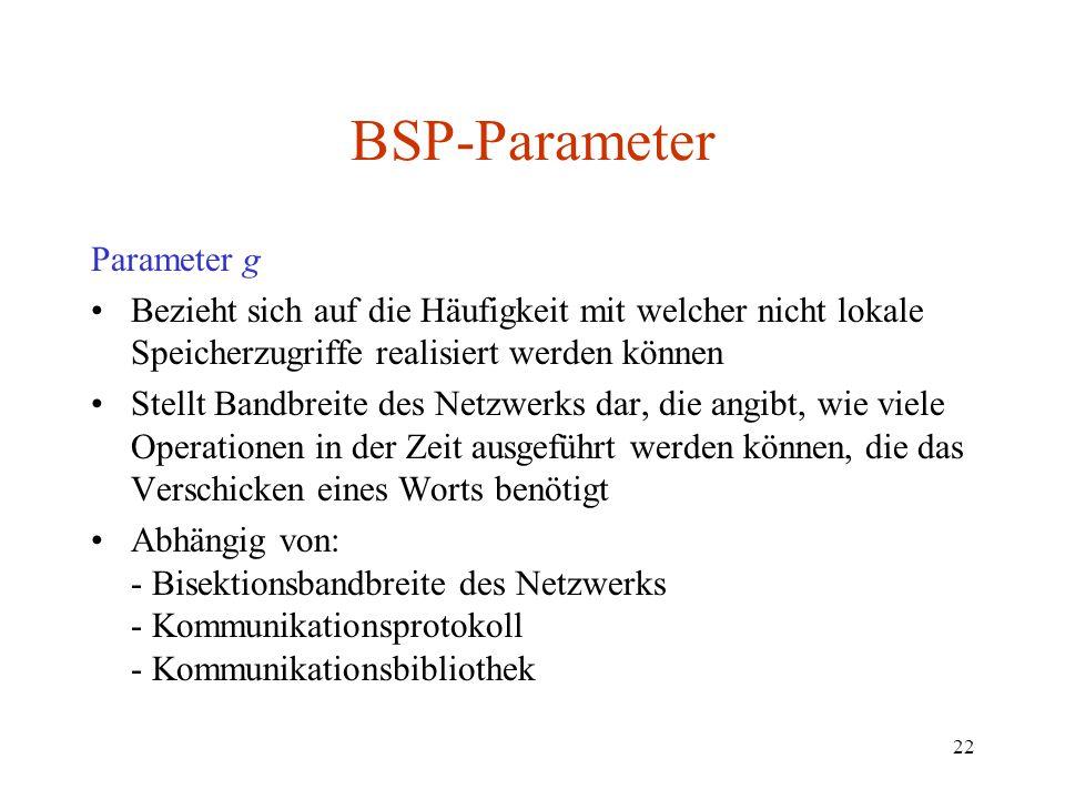 BSP-Parameter Parameter g