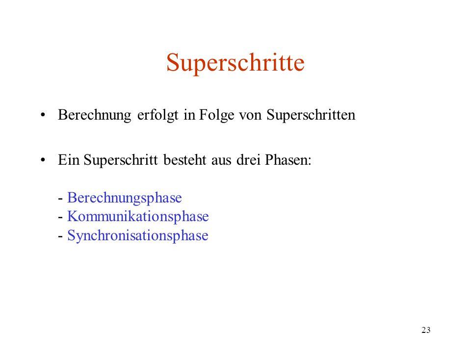 Superschritte Berechnung erfolgt in Folge von Superschritten