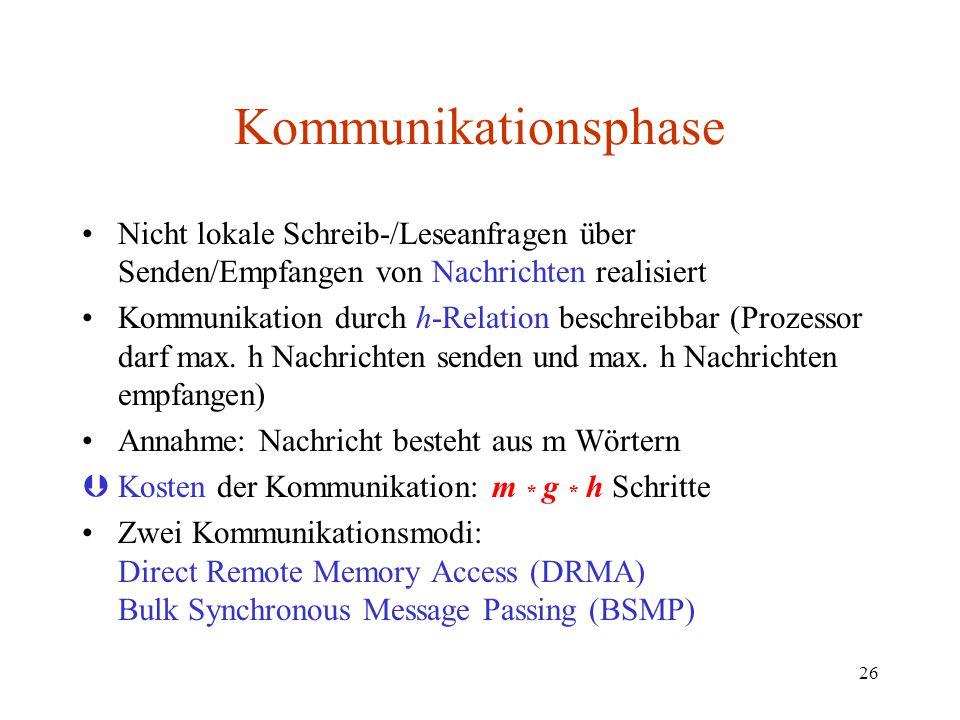 Kommunikationsphase Nicht lokale Schreib-/Leseanfragen über Senden/Empfangen von Nachrichten realisiert.