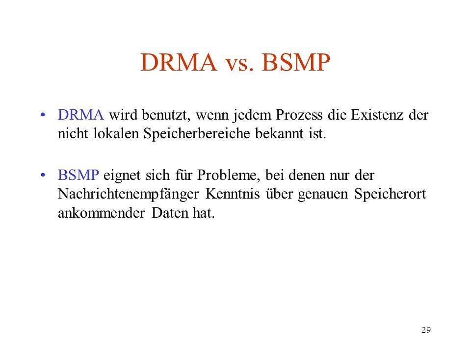 DRMA vs. BSMP DRMA wird benutzt, wenn jedem Prozess die Existenz der nicht lokalen Speicherbereiche bekannt ist.