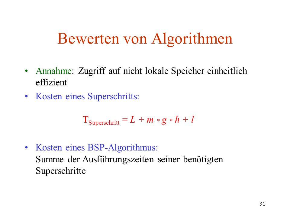 Bewerten von Algorithmen