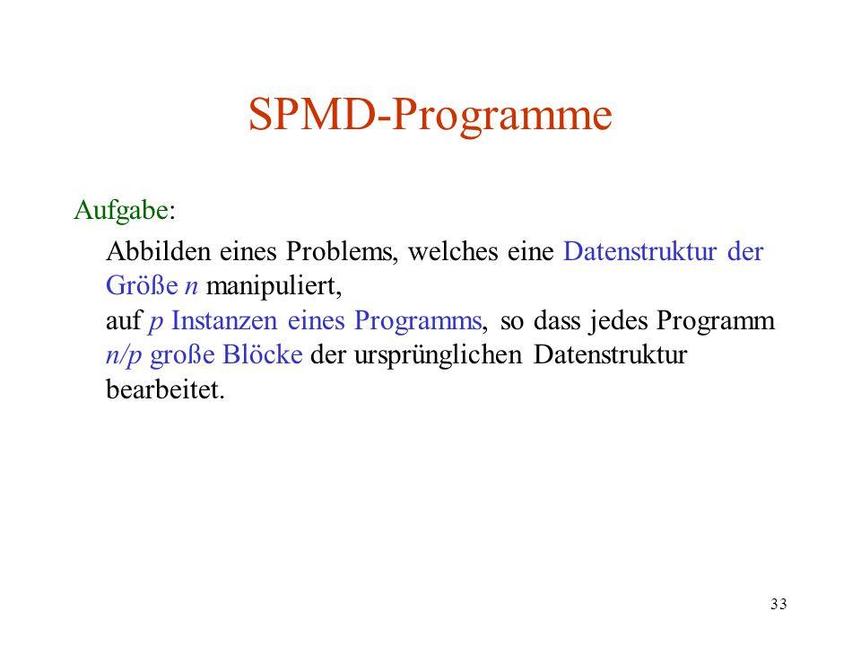SPMD-Programme Aufgabe: