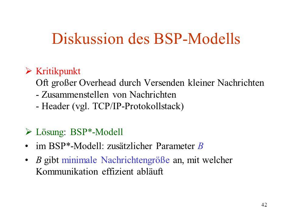 Diskussion des BSP-Modells