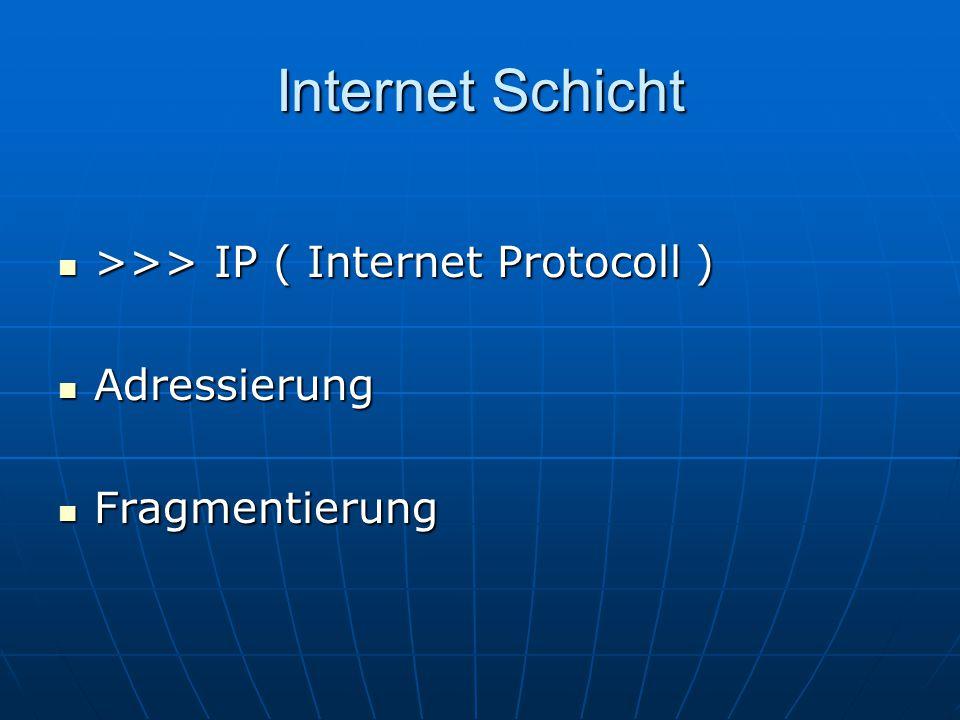 Internet Schicht >>> IP ( Internet Protocoll ) Adressierung