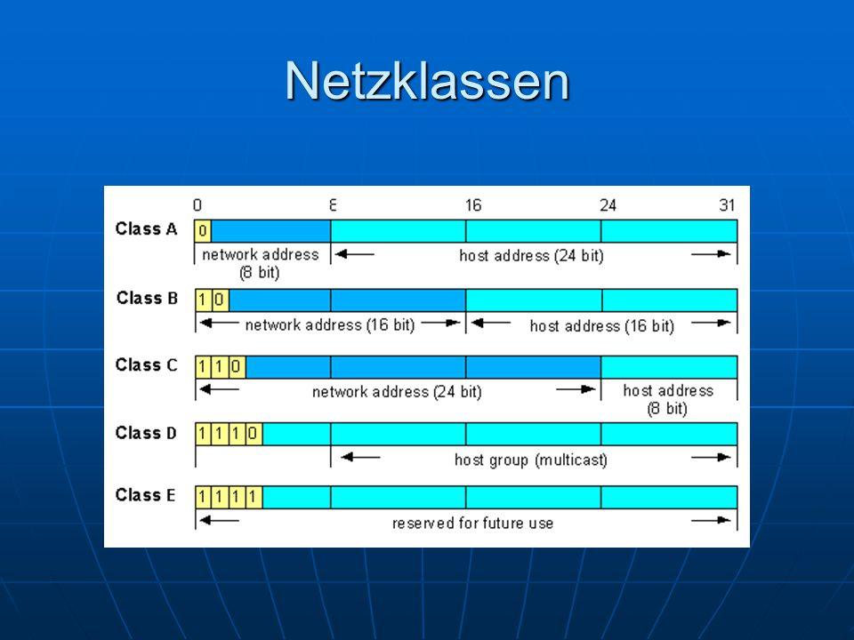 Netzklassen