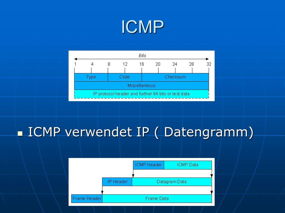 ICMP ICMP verwendet IP ( Datengramm)