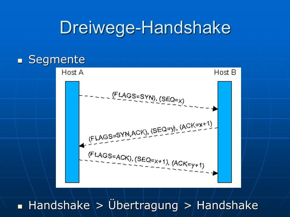 Dreiwege-Handshake Segmente Handshake > Übertragung > Handshake