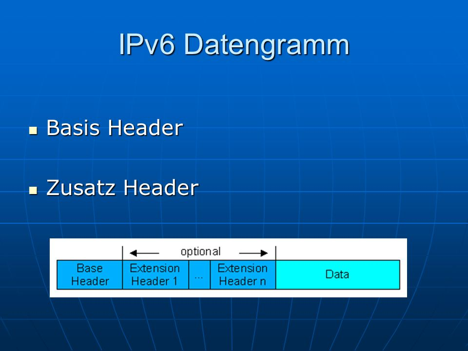 IPv6 Datengramm Basis Header Zusatz Header