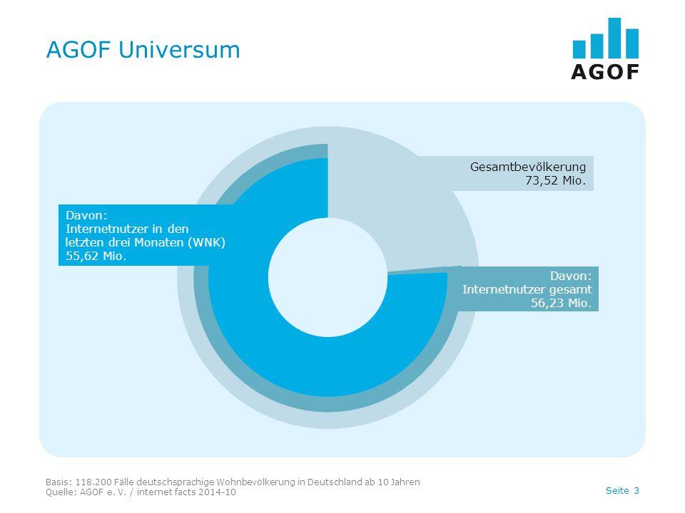 AGOF Universum Gesamtbevölkerung 73,52 Mio. Davon: