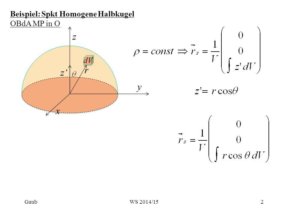 z r z' y x Beispiel: Spkt Homogene Halbkugel OBdA MP in O dV Gaub