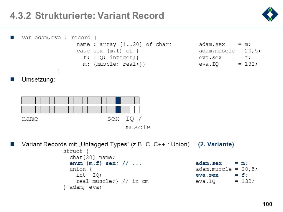 4.3.2 Strukturierte: Variant Record