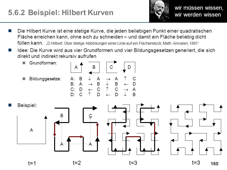 5.6.2 Beispiel: Hilbert Kurven