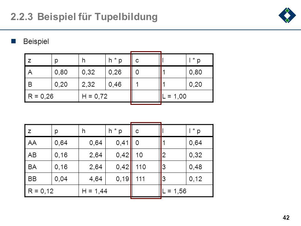 2.2.3 Beispiel für Tupelbildung
