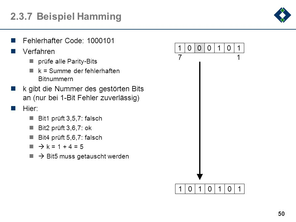 2.3.7 Beispiel Hamming Fehlerhafter Code: 1000101 Verfahren 1 7
