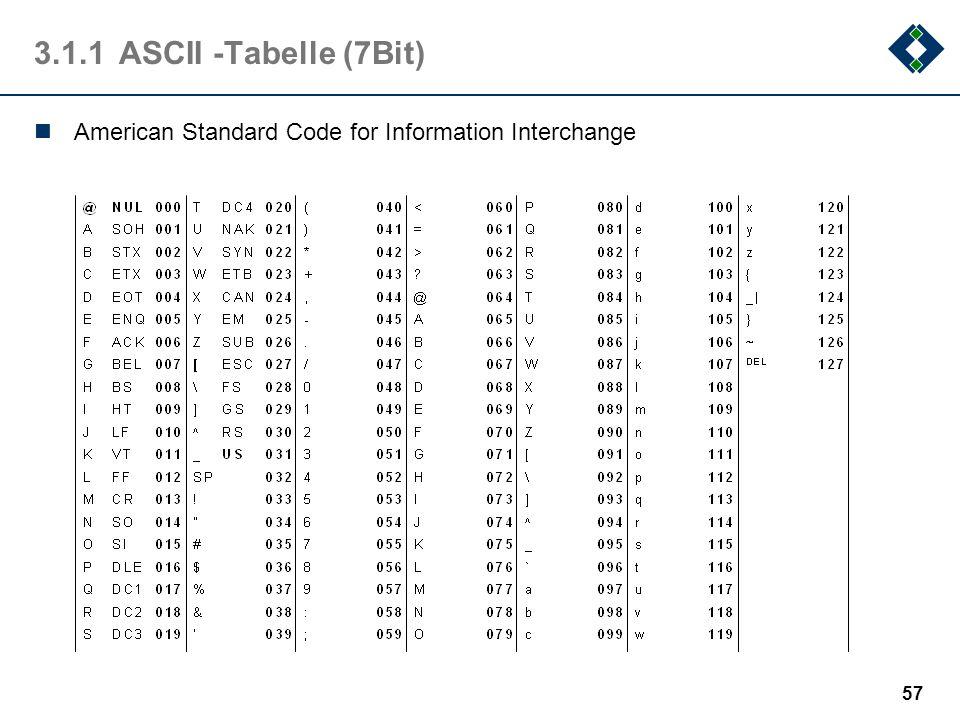 3.1.1 ASCII -Tabelle (7Bit) American Standard Code for Information Interchange