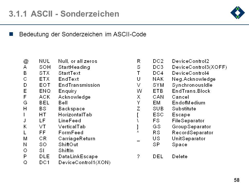 3.1.1 ASCII - Sonderzeichen Bedeutung der Sonderzeichen im ASCII-Code