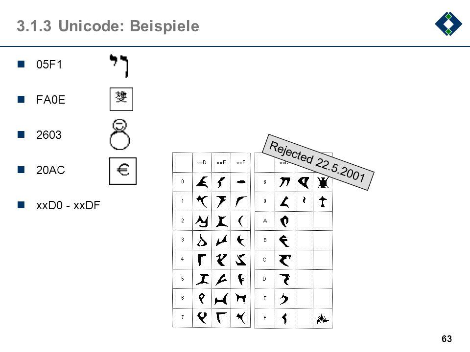 3.1.3 Unicode: Beispiele 05F1 FA0E 2603 20AC xxD0 - xxDF