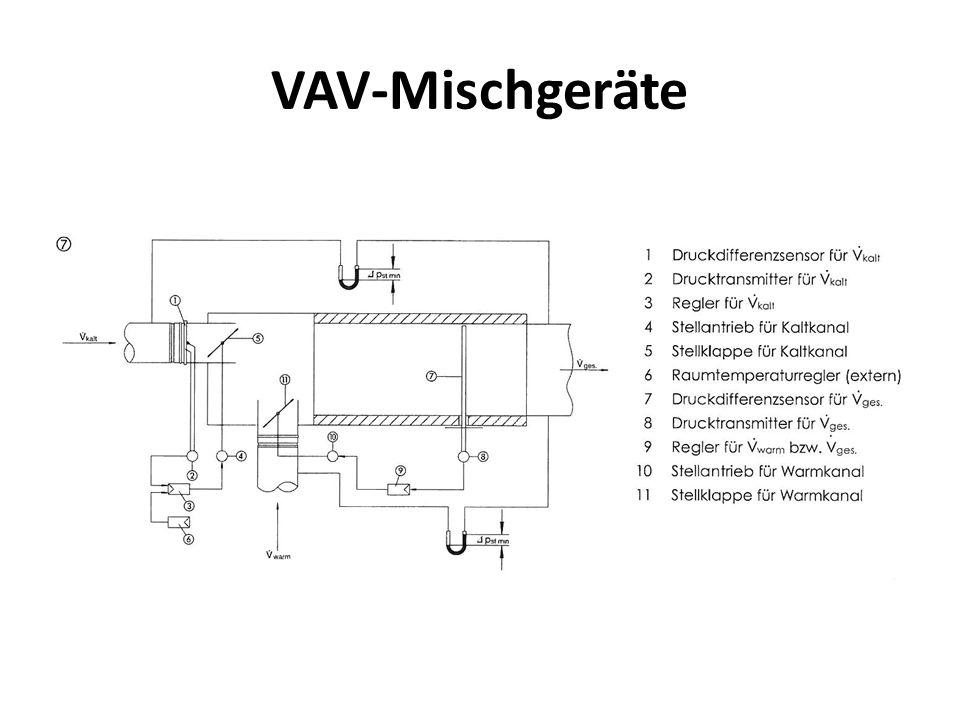 VAV-Mischgeräte
