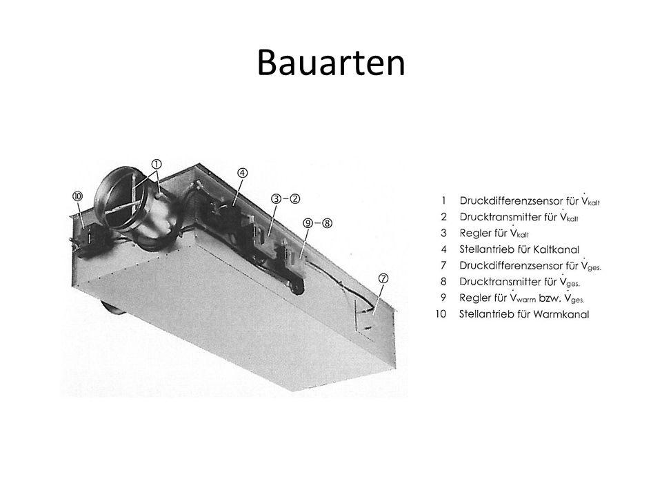 Bauarten
