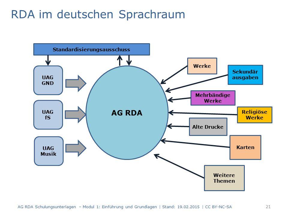RDA im deutschen Sprachraum