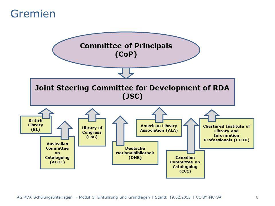 Gremien Committee of Principals (CoP)