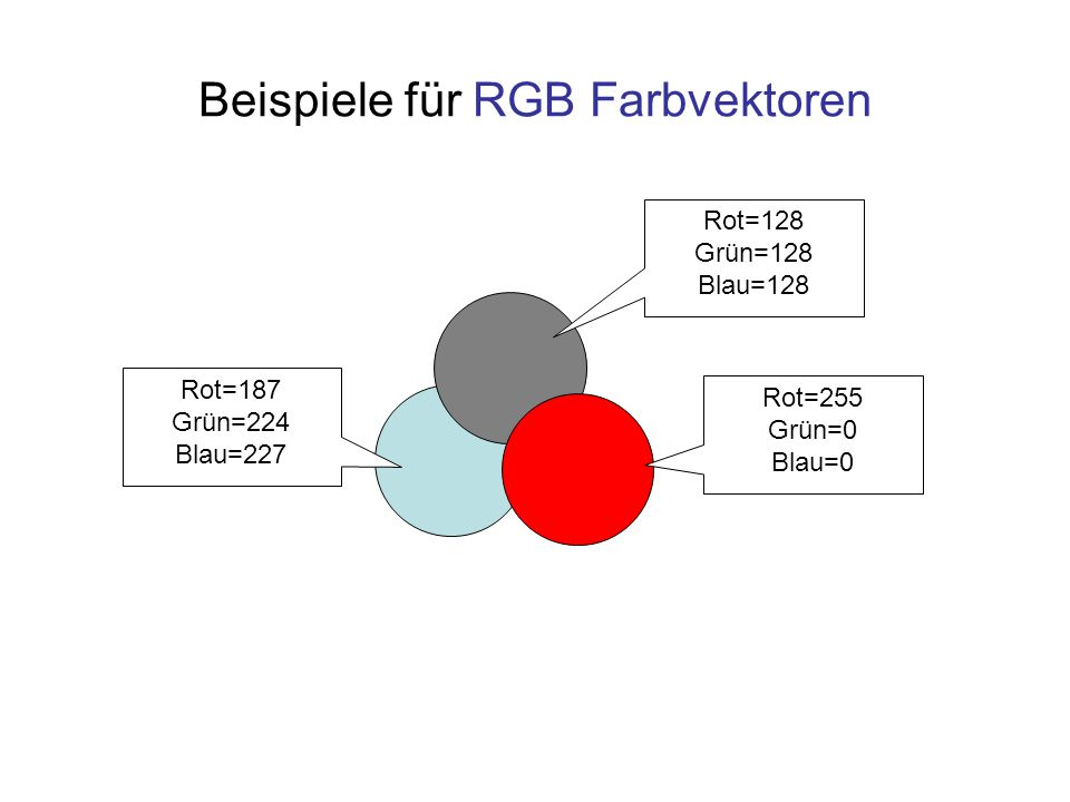 Beispiele für RGB Farbvektoren