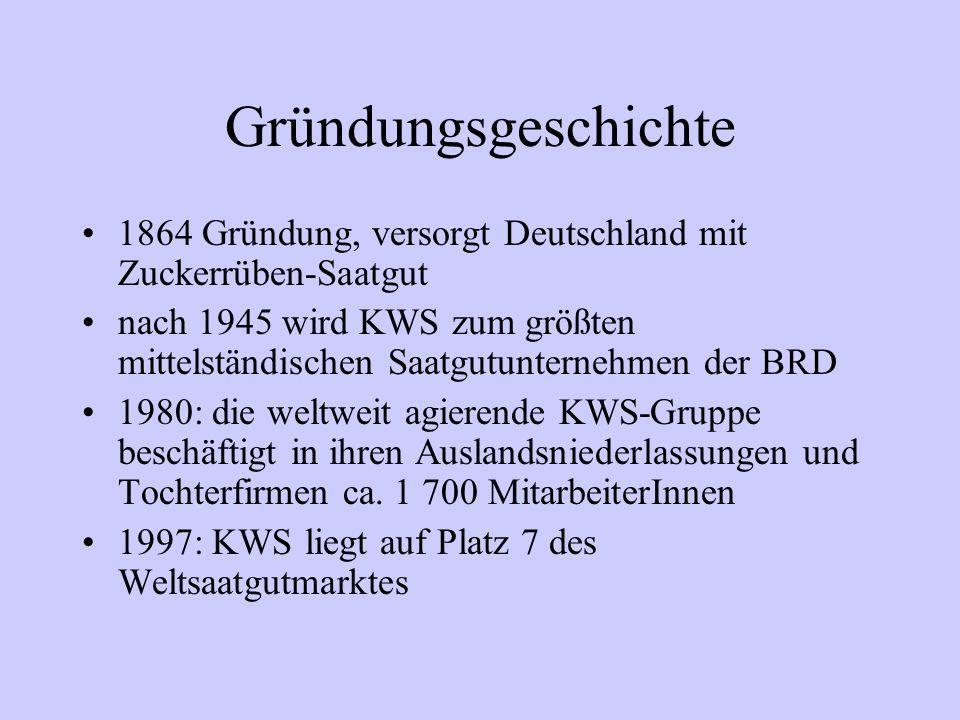Gründungsgeschichte 1864 Gründung, versorgt Deutschland mit Zuckerrüben-Saatgut.