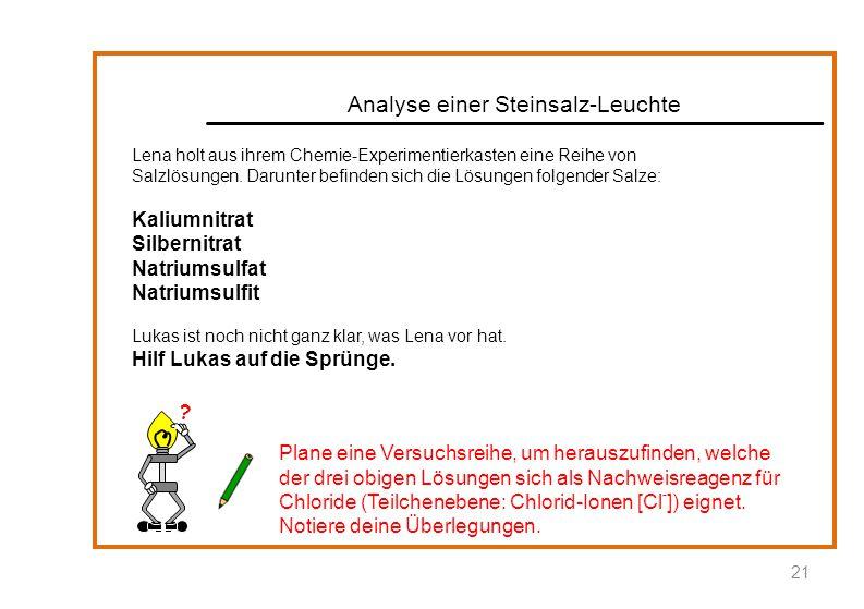 Analyse einer Steinsalz-Leuchte