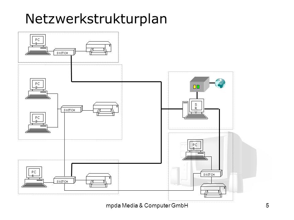 Netzwerkstrukturplan