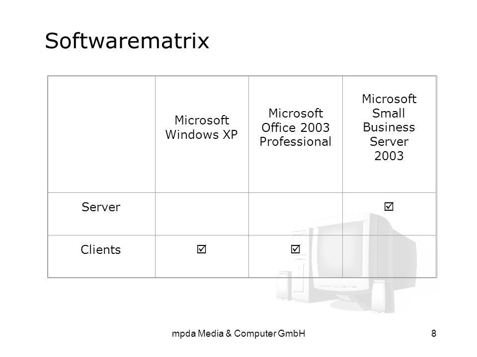 Softwarematrix Microsoft Windows XP Microsoft Office 2003 Professional