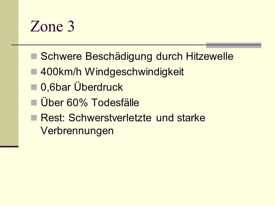 Zone 3 Schwere Beschädigung durch Hitzewelle