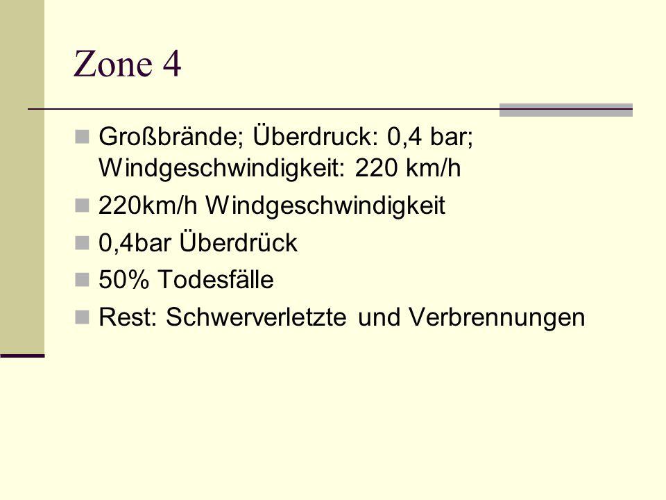 Zone 4 Großbrände; Überdruck: 0,4 bar; Windgeschwindigkeit: 220 km/h