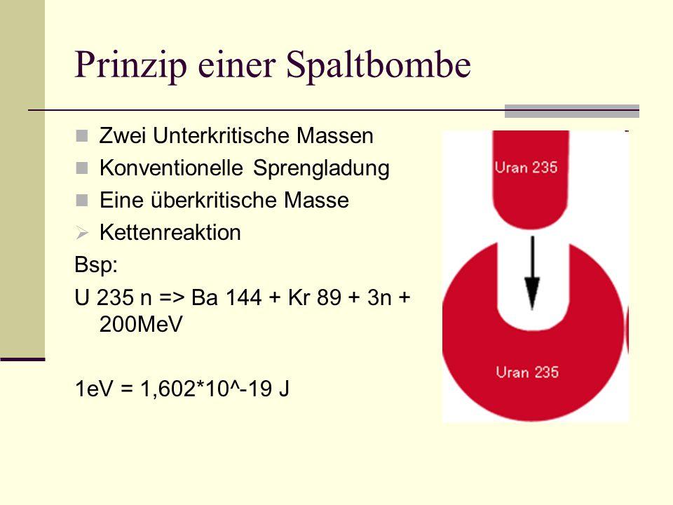 Prinzip einer Spaltbombe
