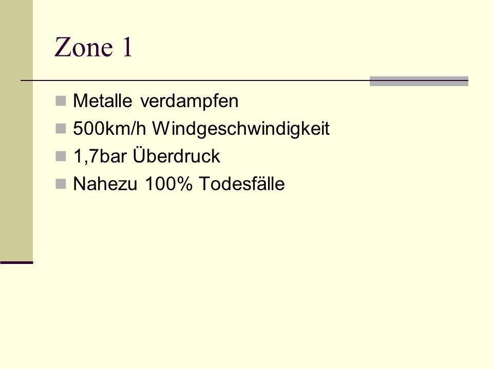 Zone 1 Metalle verdampfen 500km/h Windgeschwindigkeit 1,7bar Überdruck