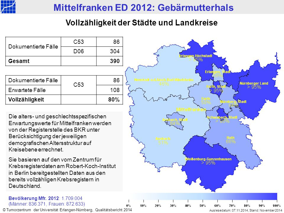 Mittelfranken ED 2012: Gebärmutterhals
