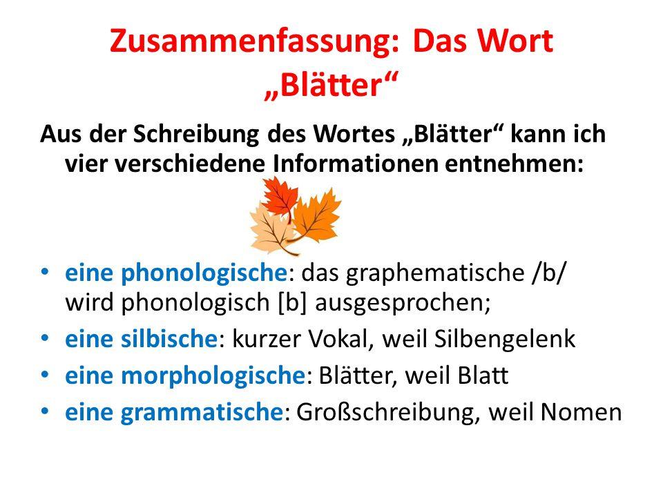 """Zusammenfassung: Das Wort """"Blätter"""