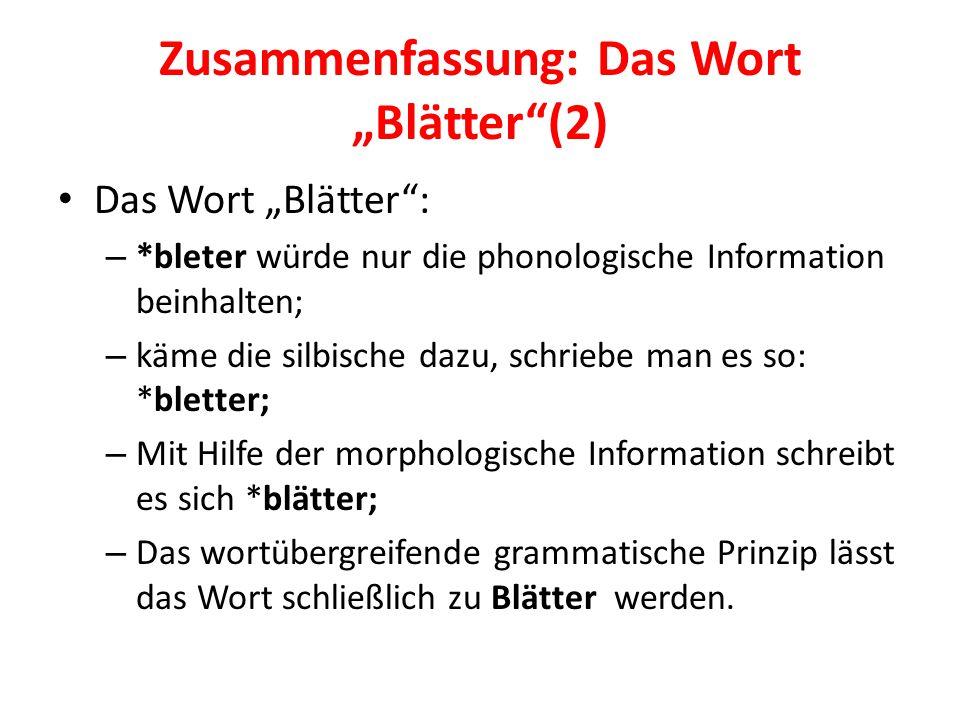 """Zusammenfassung: Das Wort """"Blätter (2)"""