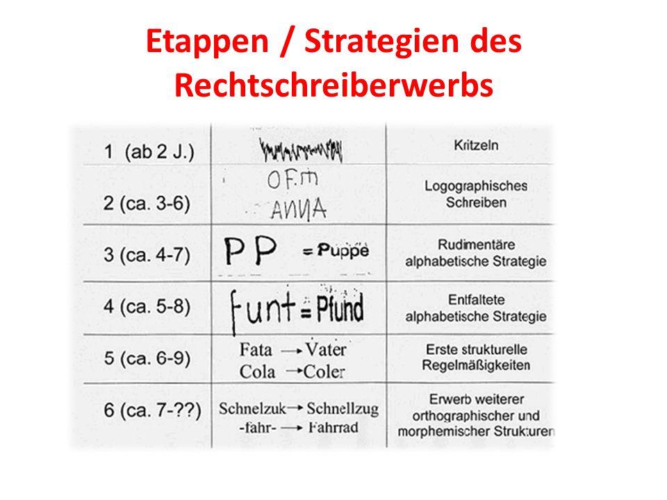 Etappen / Strategien des Rechtschreiberwerbs