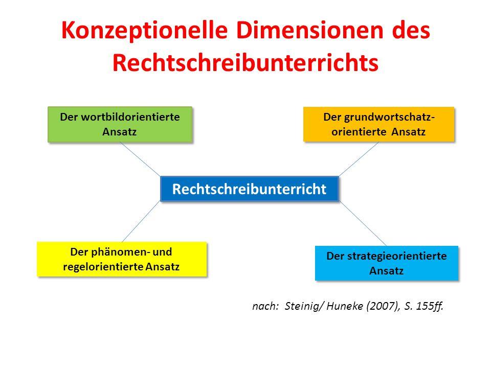 Konzeptionelle Dimensionen des Rechtschreibunterrichts