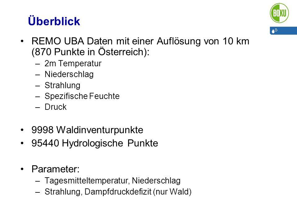 Überblick REMO UBA Daten mit einer Auflösung von 10 km (870 Punkte in Österreich): 2m Temperatur. Niederschlag.