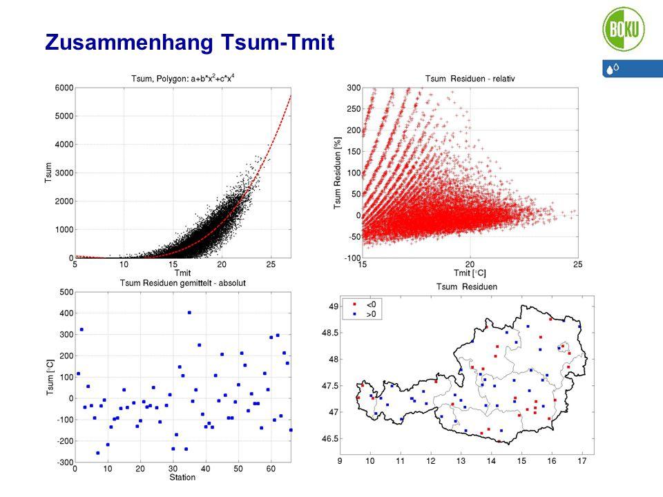 Zusammenhang Tsum-Tmit