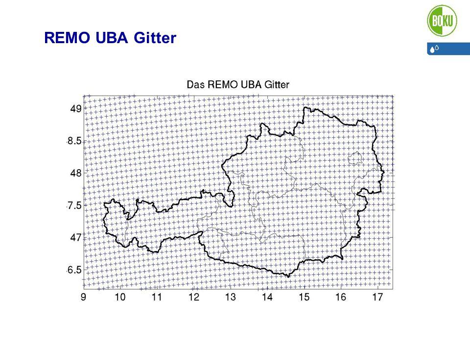 REMO UBA Gitter