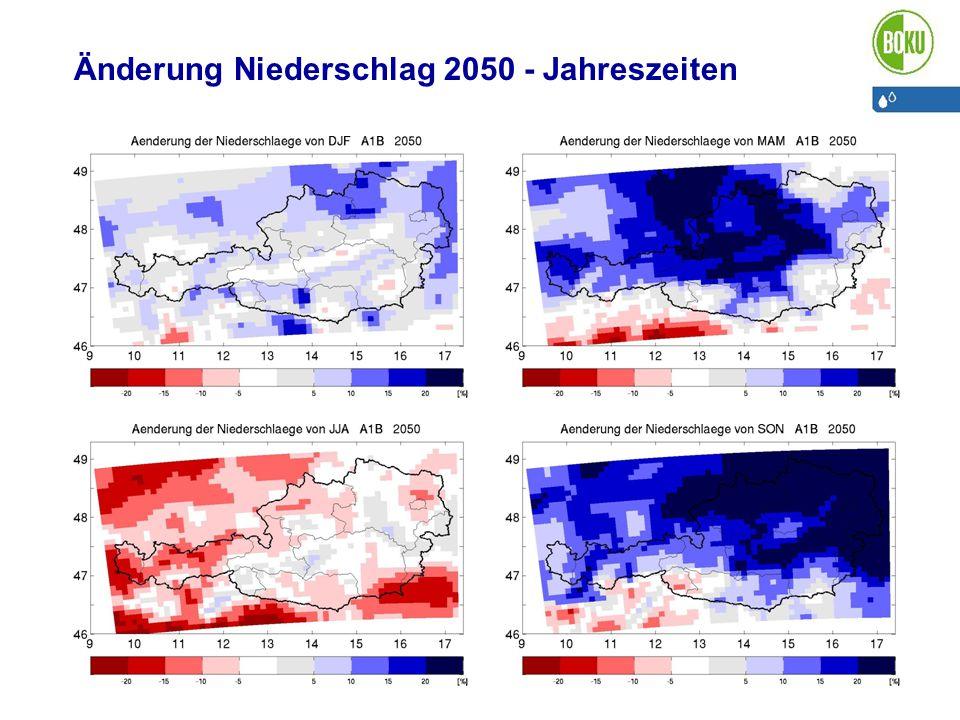 Änderung Niederschlag 2050 - Jahreszeiten